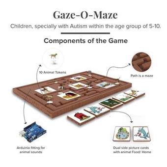 Board game concept to improve concentration amongst autistic children - Afternoon DC, March 2019